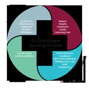 core_values_v2